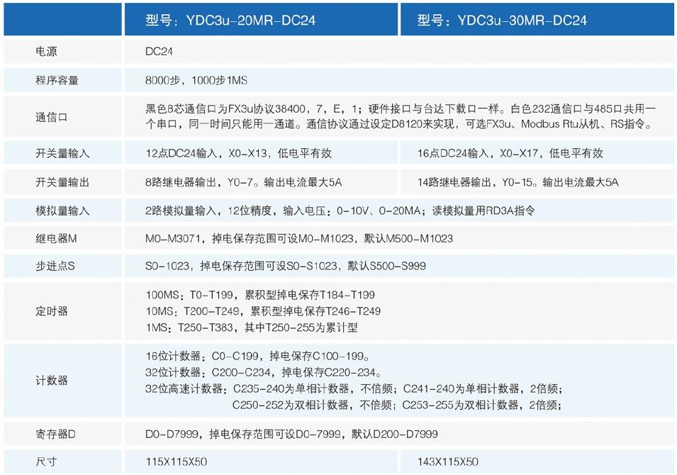 无感电容_http://www.qzweida.com/Ch/Product-135.html 2020-7-19